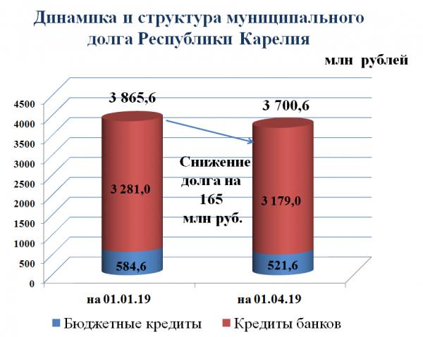 по запасам угля россия занимает